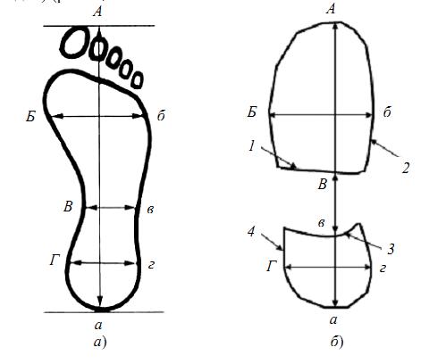 б - след обуви: