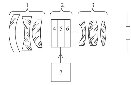 Схема построения ТНМ на базе