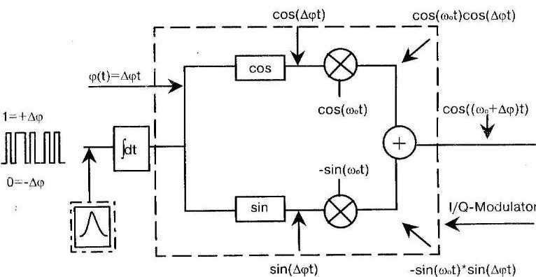 схема модулятора показана