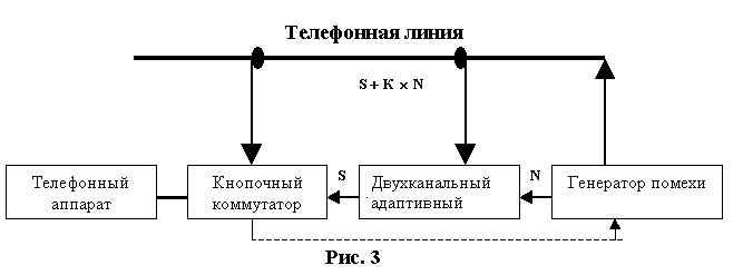 Принцип действия