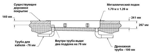 Система досмотра днища автомобиля Gatekeeper (США)
