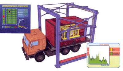 Система досмотра крупногабаритных транспортных средств и грузов методом меченых нейтронов ШТОК-ТрГН