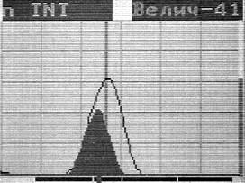 Ионограмма на ЖК экране ручного блока МО-2М