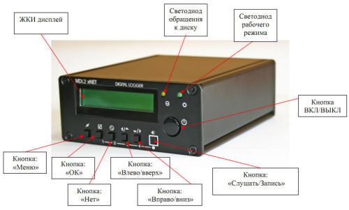 Цифровые аудиорегистраторы MDL2-4N-02/MDL2-4N-03