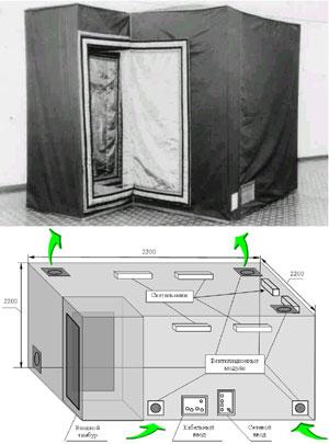 Сверхлегкое радиоэкранное укрытие разборного типа на основе металлизированных тканей Шатер