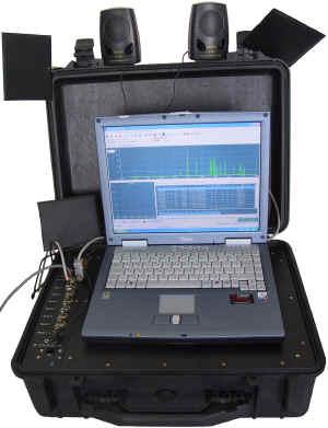Многоканальный комплекс радионаблюдения и контроля каналов утечки информации RS turbo Mobile M