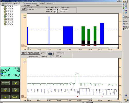 Обнаружитель сигналов сотовых телефонов стандарта GSM 900-1800 ST 061