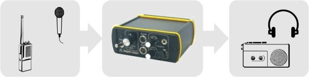 Миниатюрное устройство шумоочистки звуковых сигналов в режиме реального времени Золушка-микрон