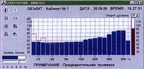 Комплекс контроля электромагнитных излучений RCC-2000
