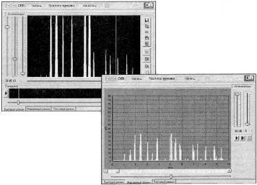 Панорамный приемник - спектрометр.
