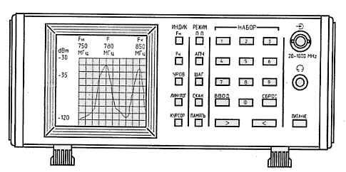 Приемник измерительный портативный Призер-2