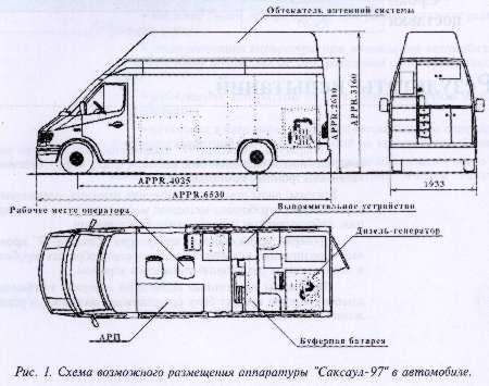 Аппаратура электронного противодействия Саксаул -97