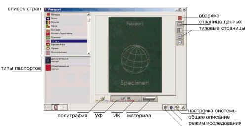 Справочно - информационная система PASSPORT