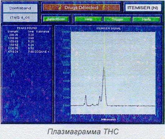 Система обнаружения и идентификации ITEMIZER